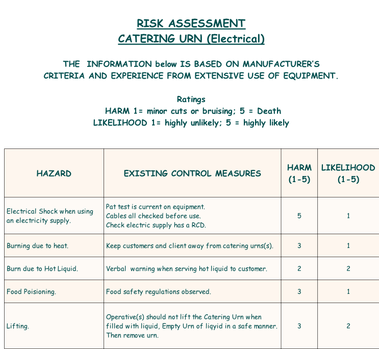 Risk Assessment for General Electrical Work